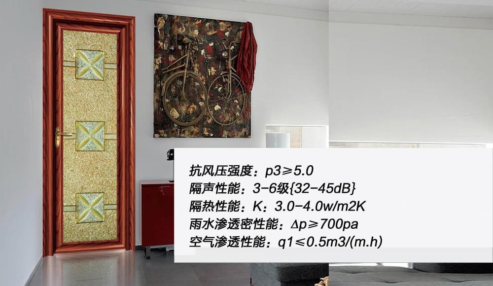 b旺府系列钛镁合金卫生间门产品参数