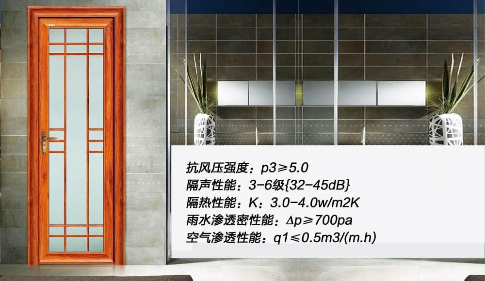 b旺府系列铝合金卫生间门产品参数