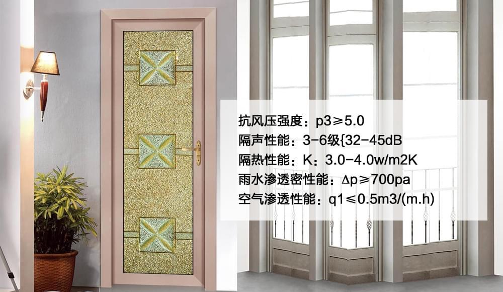 d银盾入户式平开门产品参数